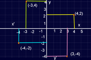 rectangular plane graph